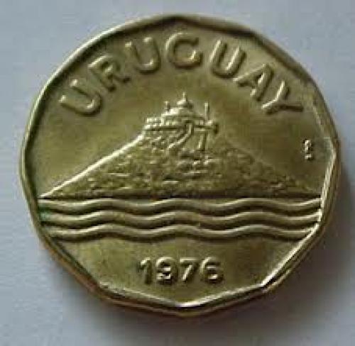 Coins; URUGUAY 1976 Twenty (20) Centesimos Cent Coin