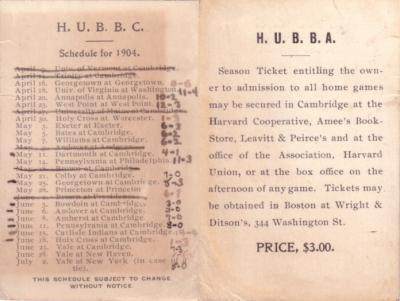 1904 Harvard Baseball schedule