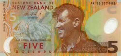 New Zeland Banknote