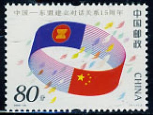 Asia-China relationship 1v